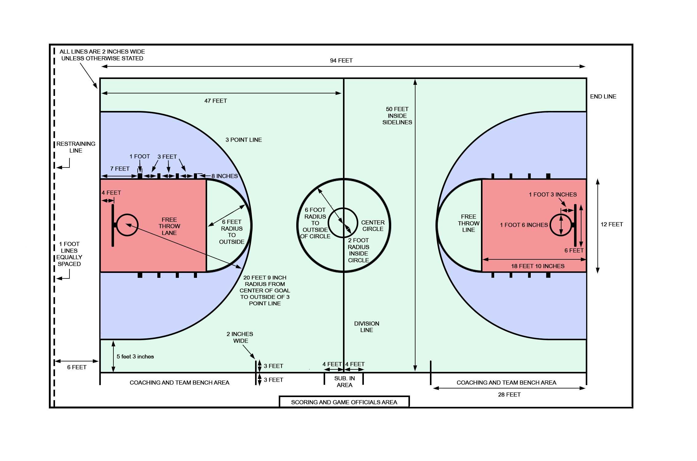 Mens NCAA Basketball Court Dimensions