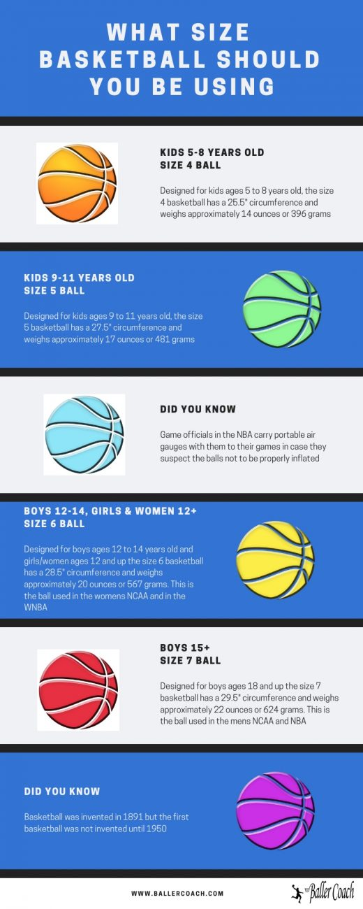 Ball size infographic